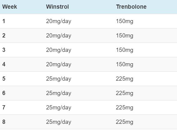 winstrol tren cycle