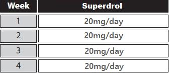 superdrol cycle
