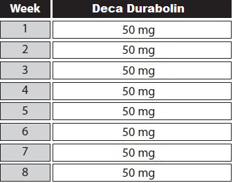 deca durabolin cycle for women