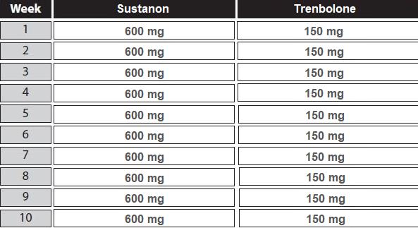 sustanon 250 trenbolone cycle